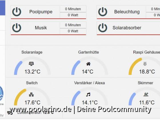 Poolarino Poolsteuerung - Das Dashboard