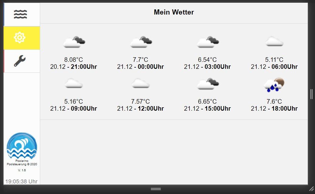 Poolarino Poolsteuerung - Das Wetter